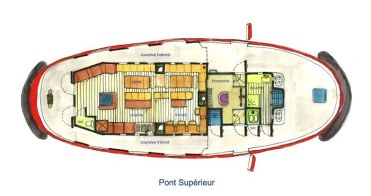 pont-sup-v1